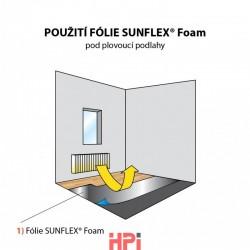Sunflex Foam