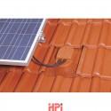 Venduct® Solar kabelový prostup